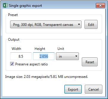 Single graphic export