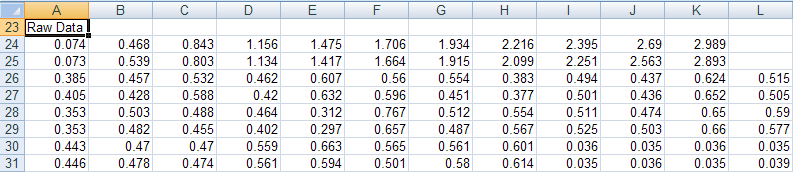 Example for table format